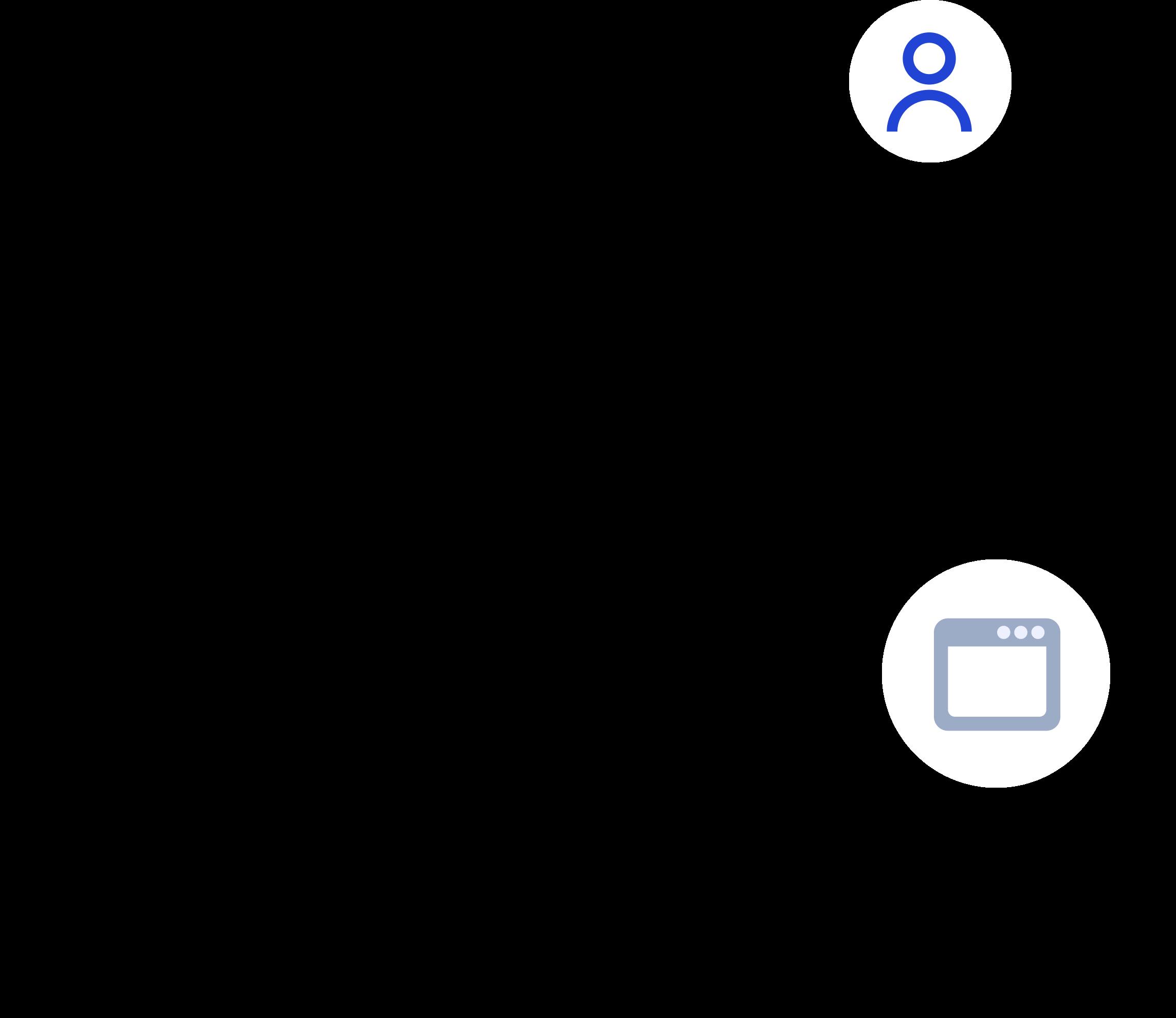 Integration Inventory