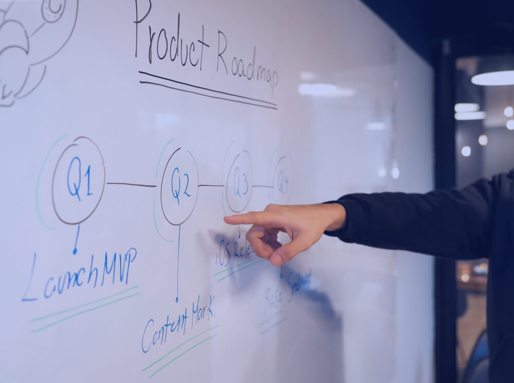How to Create a Technology Roadmap for Your Next Project